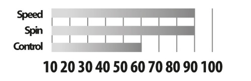 Donic-Schildkröt Ovtcharov 900 FSC Racket Ping Pong Depot Table Tennis Equipment