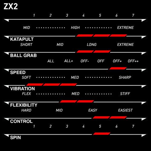 Xiom Feel ZX2 Blade Ping Pong Depot Table Tennis Equipment