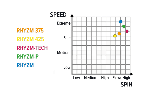 joolausa-speed-spin-comparison.png