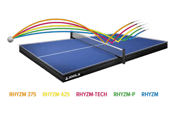 joolausa-topspin-flight-trajectory-comparison.png