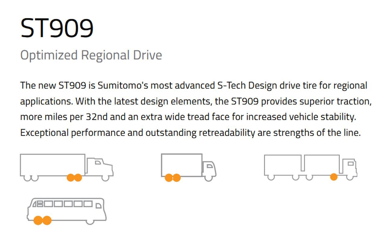 11 R 22.5 Sumitomo OSD ST909 16ply New Semi Tire 11R22.5