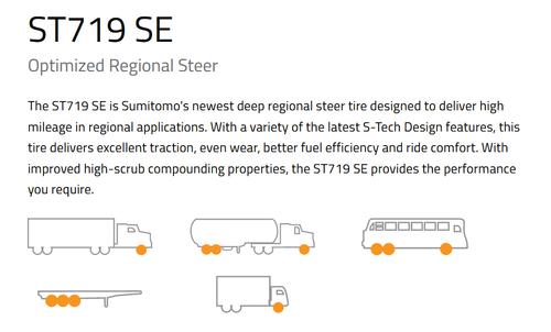 11 R 22.5 Sumitomo AP Steer ST719SE 16ply New Semi Tire 11R22.5