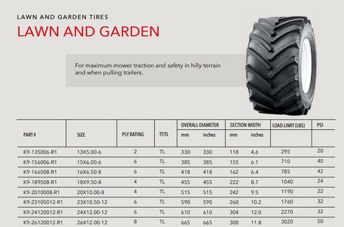 New Tire 16 6.50 8 K9 Power Lug R1 6 ply 16x6.50-8 DOB