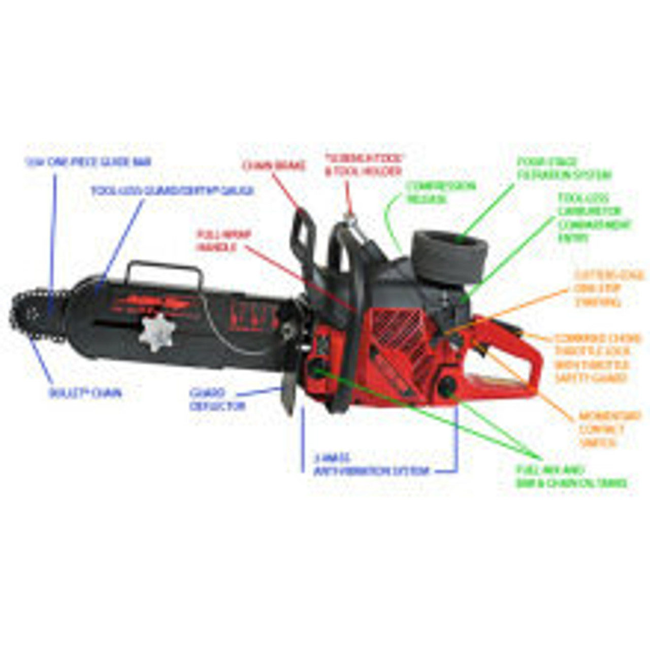 Cutters Edge MULTI-CUT Fire Rescue Saw, 20 Inch