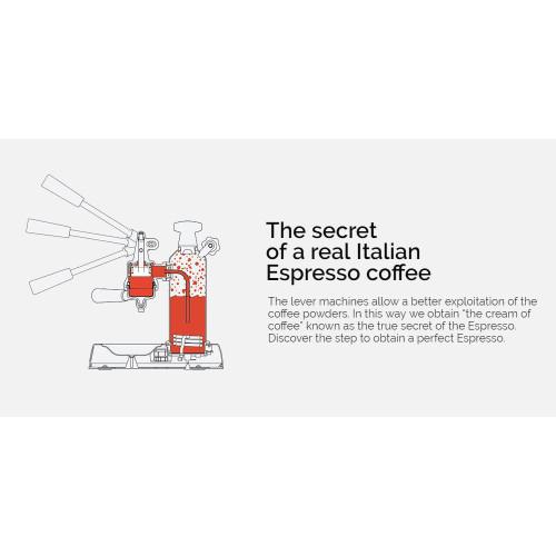 La Pavoni Europiccola Professional Lever Espresso Machine