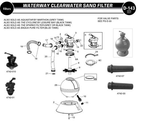 Waterway BaquaPure Sand Filter Parts Diagram