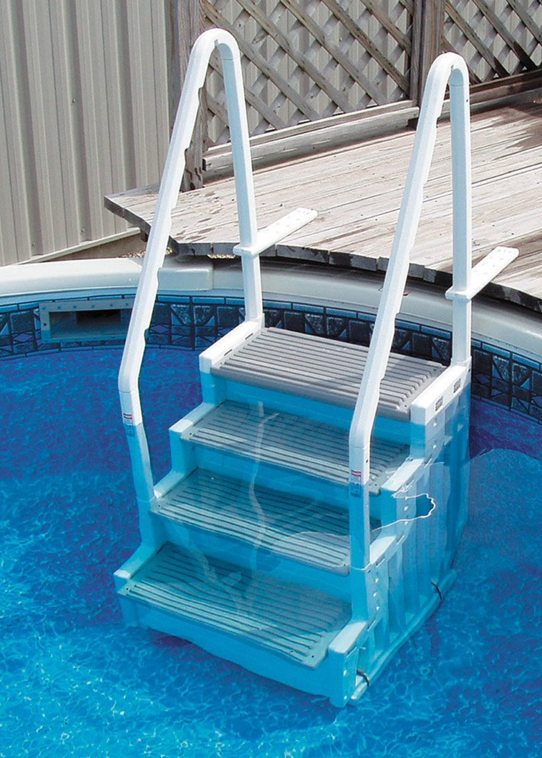 A-Frame, Deck Mount, Bridge Above Ground Pool Ladders