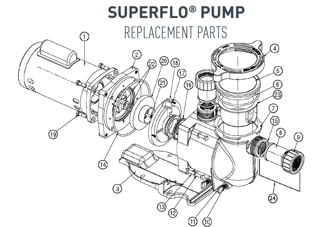 superflo-pump.jpg
