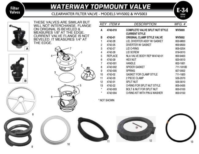 waterway-baqua-pure-multi-parts.jpg