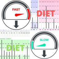 ​Fast vs. Slow Oxidizer Diet