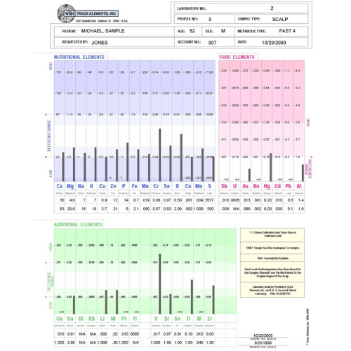 HTMA Profile 3 Multi-Element Assay (Retest) Sample Report Thumbnail