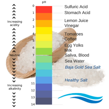Healthy Salt and Baja Gold Sea Salt are both better than Himalayan Pink Salt