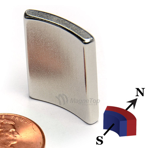 50.8mm (OD) x 44.5mm(ID) x 25.4mm 45 Degree -N42HT-S Pole Neodymium Arc