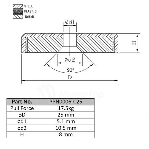 Neodymium Pot 25mm dia. Countersunk Epoxy Coated 17.5kg Holding Force