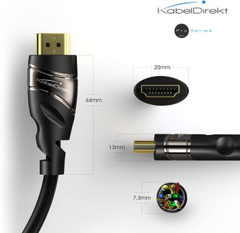 High Quality 1.5m HDMI 2.0 Cable