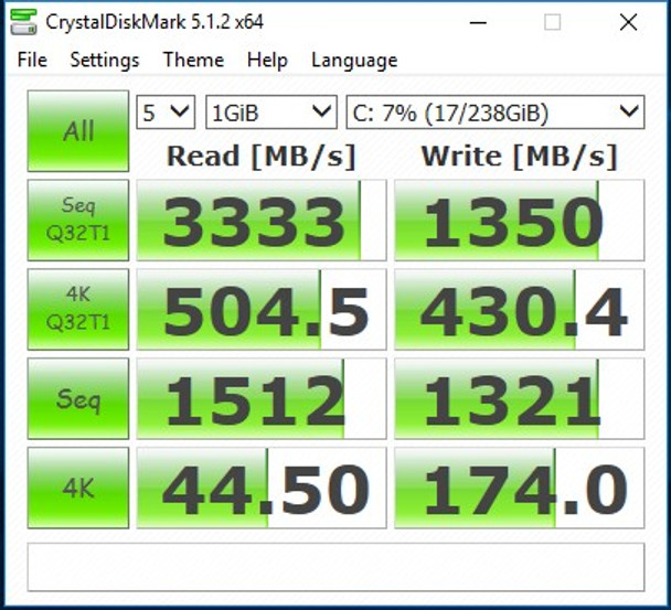 Performance from 256GB Samsung PM961 SSD