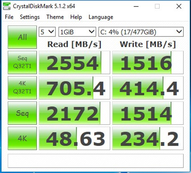 Performance from 512GB Samsung 950 PRO SSD