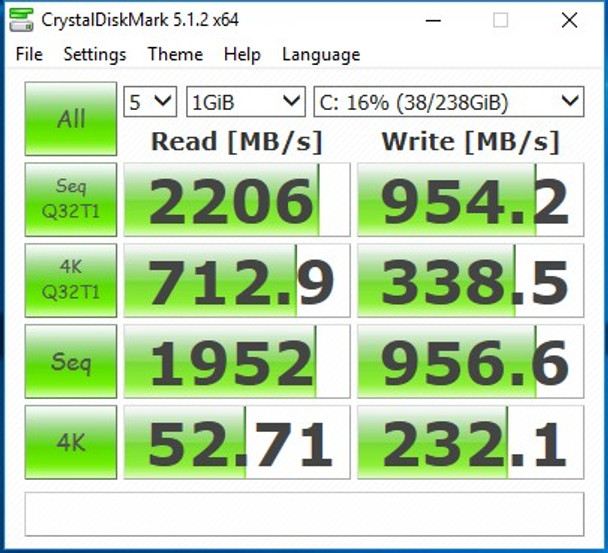Performance from 256GB Samsung 950 PRO SSD