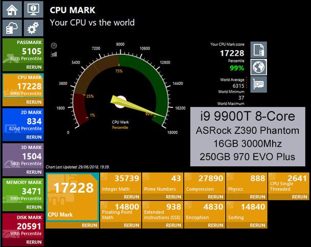 Sigao Model B Fanless PC, 9th Gen 8-Core i9 9900T, 16GB DDR4 3000Mhz, Samsung 970 Plus 250GB PCIe SSD [Z390]