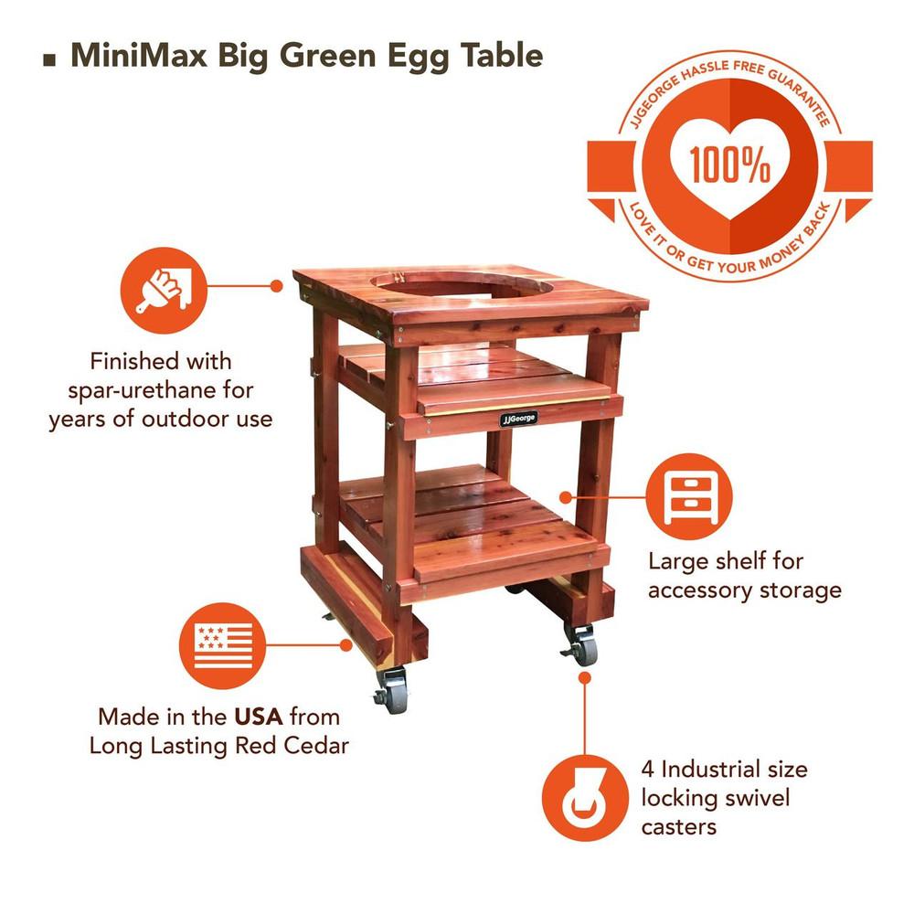 Best Mini Max Big Green Egg Table