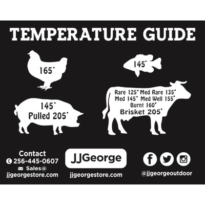 JJGeorge Temperature Guide