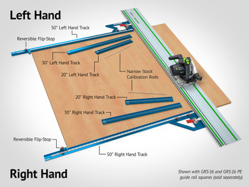 TSO TPG 20, 30 & 50 BH Parallel Guide System (61-359)