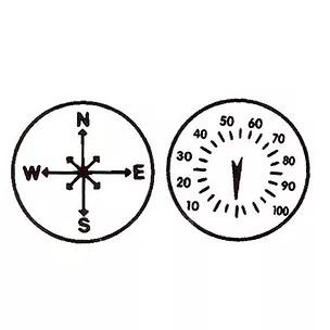 b010-pedal-boat-gauges.jpg