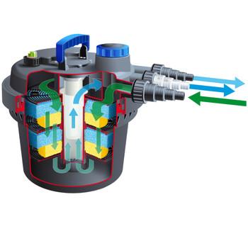 Ubbink filtar za ribnjak BioPressure 3000 5 W 1355408
