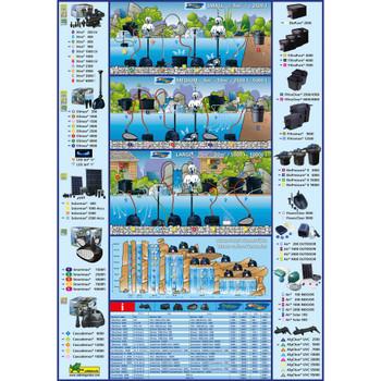 Ubbink filtar za ribnjak BioPressure 3000 PlusSet 5 W 1355415