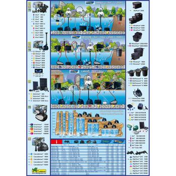 Ubbink filtar za ribnjak BioPressure 6000 9 W 1355409