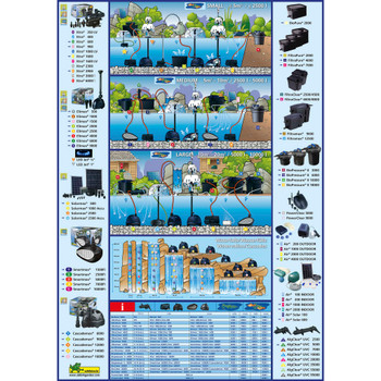 Ubbink filtar za ribnjak BioPressure 6000 PlusSet 9 W 1355416