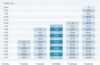 PondMAX Filtration/Waterfall Pump - PU7500