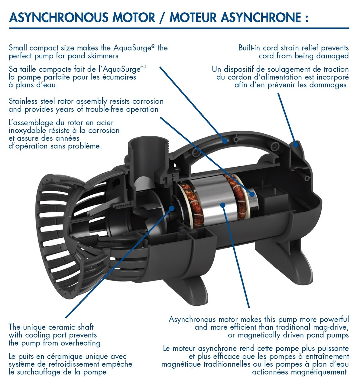 Aquascape Aquasurge 5000 Pump 20000lph Diymegastore Com Au