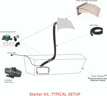 Euro300 Starter Kit