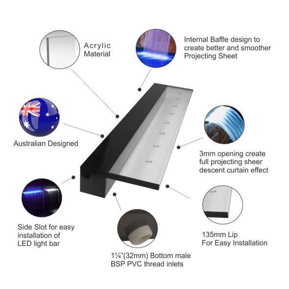 Acrylic Water Blade