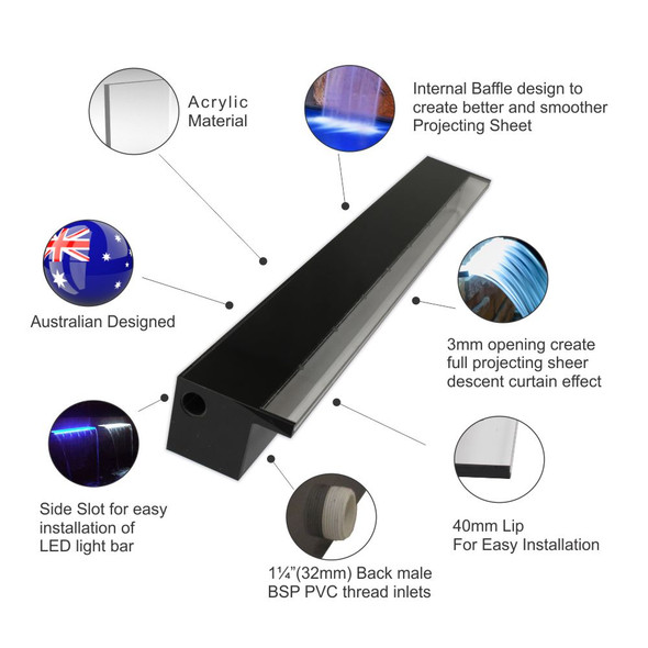 acrylic water blades