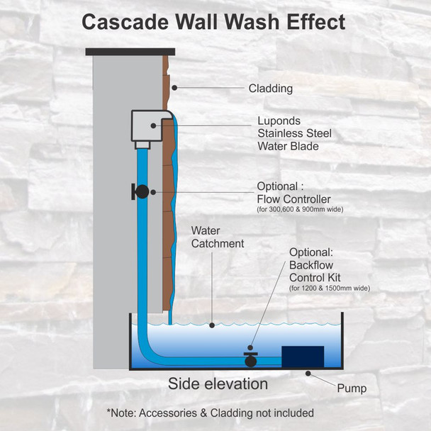 STARTER300 DIY Water Wall | Wall Wash Effect - 304G Kit - FREE SHIPPING