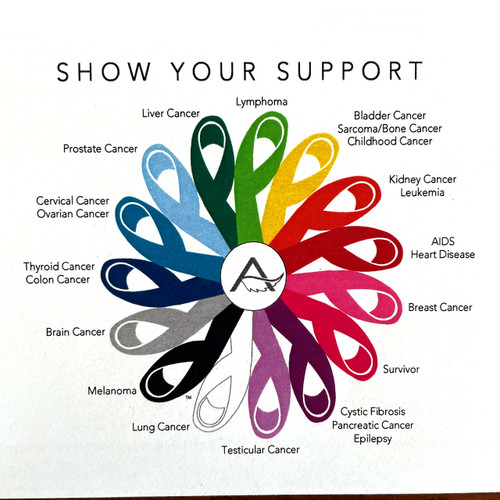 Pictures explaining all the Cancer Ribbon colors
