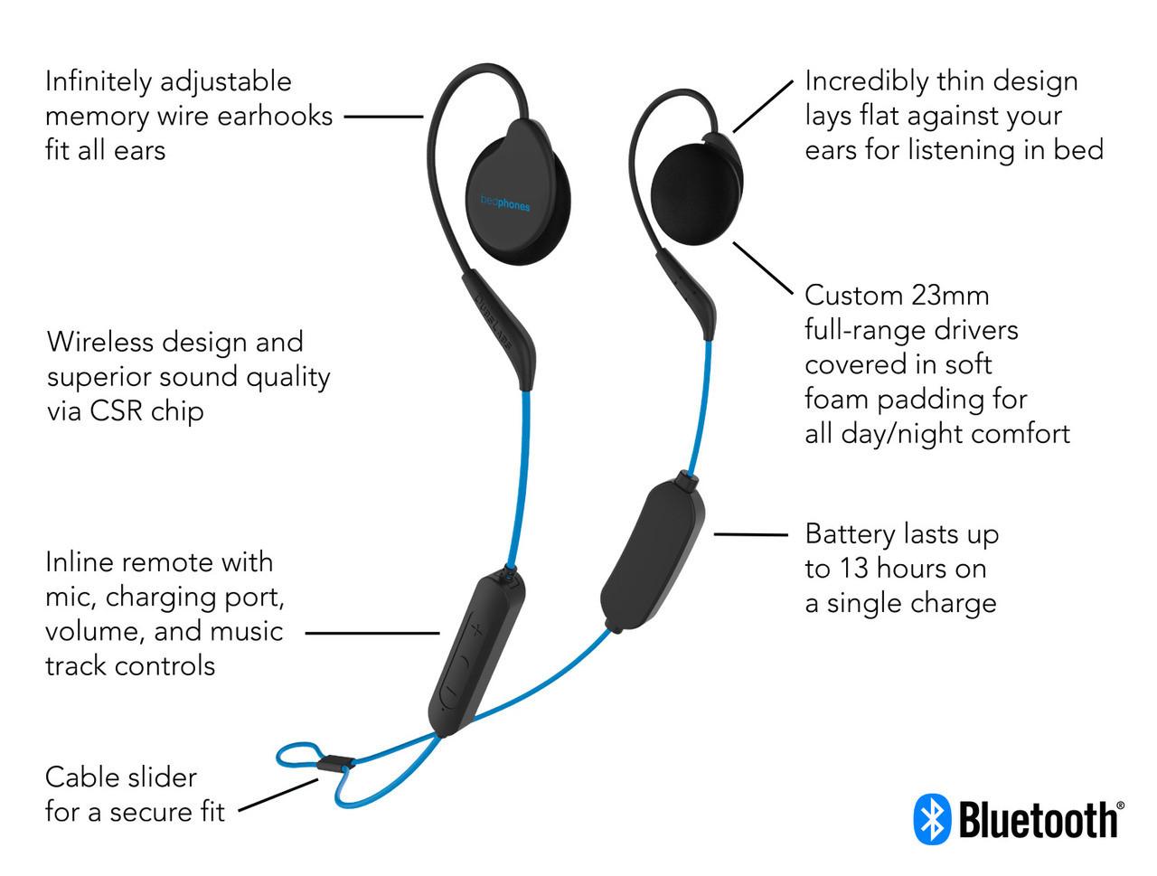 Bedphones Wireless Headphones For Sleep