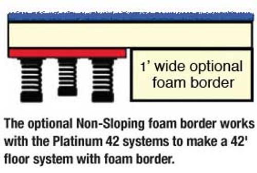 Basic Square Foam Border