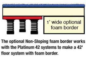 1foot-foam-boarder.jpg