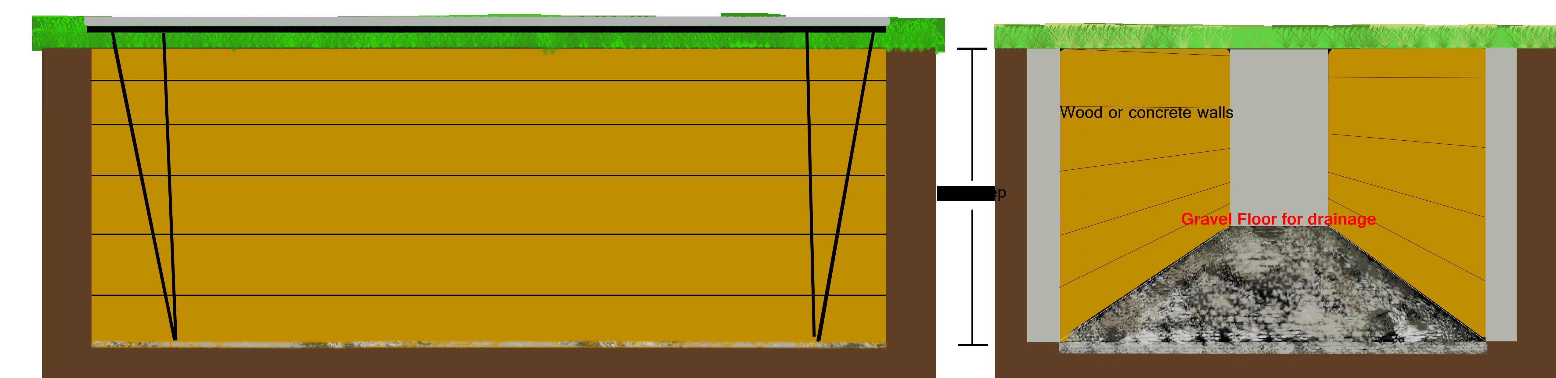 backyard-pit-diagram.png