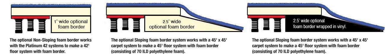 component-bordersv3.jpg
