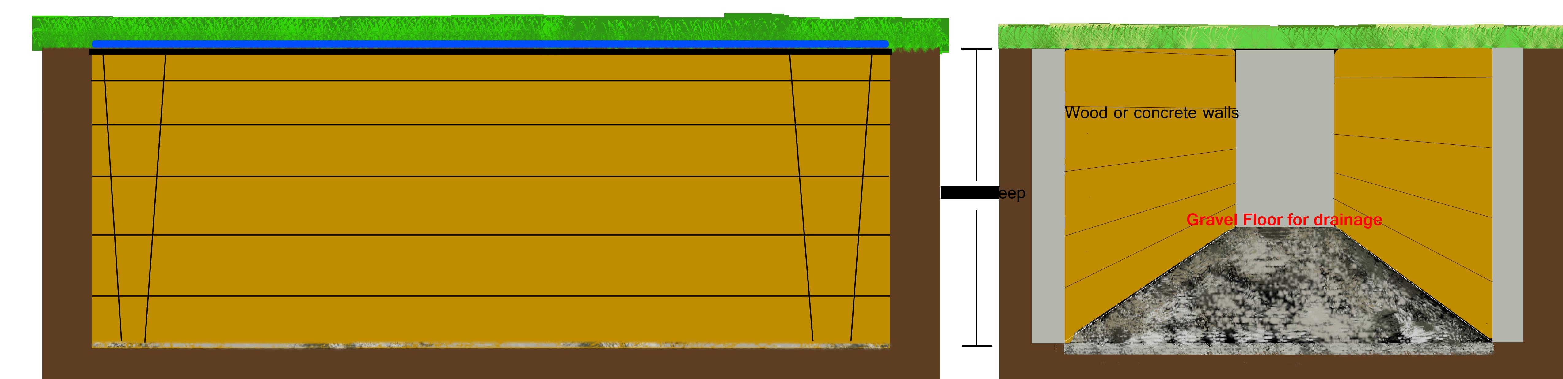 elite-pit-diagram.png