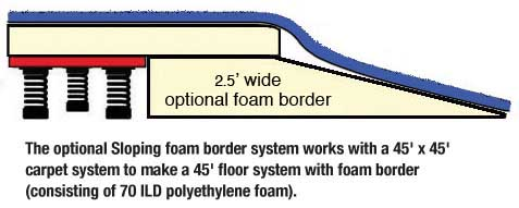 foam-boarder.jpg