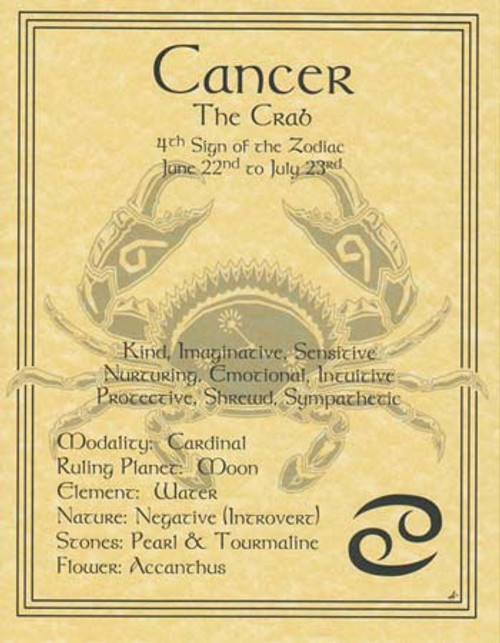 Cancer Zodiac Poster on Parchment A4