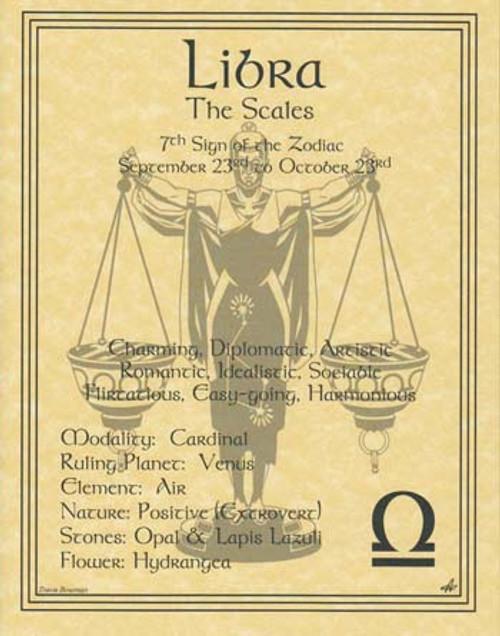 Libra Zodiac Poster on Parchment A4