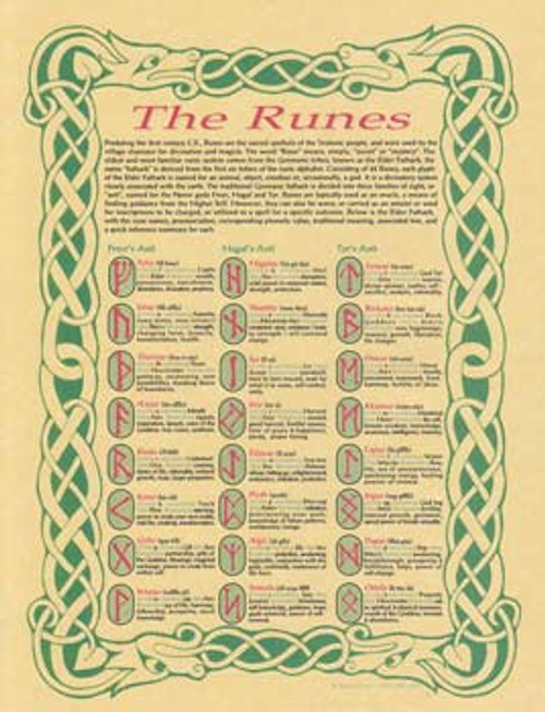 Runes Poster on Parchment A4