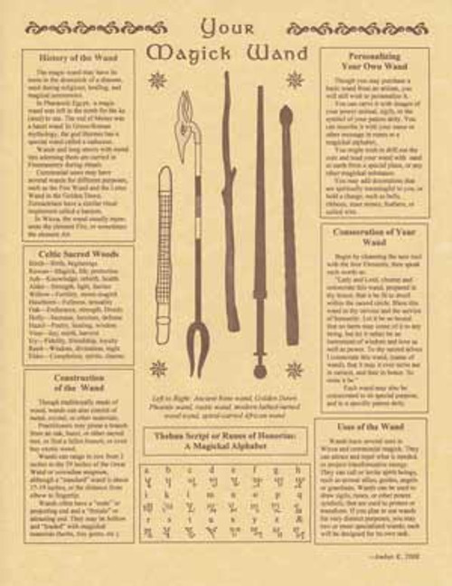 Your Magick Wand Poster on Parchment A4