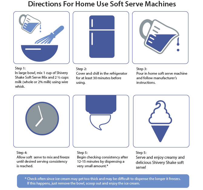 click to print home use soft serve directions